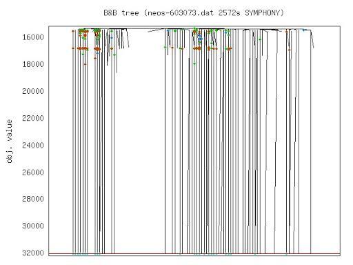 tree_alt-255