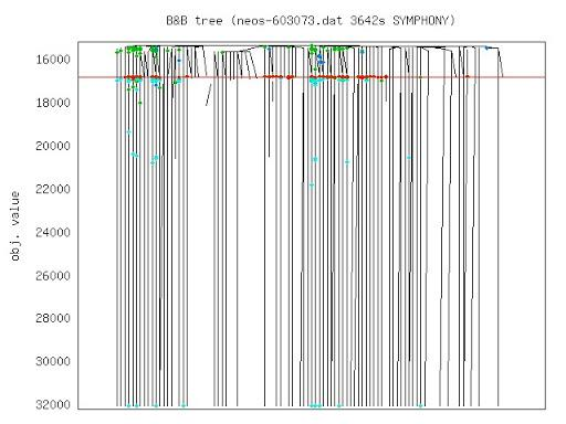 tree_alt-365