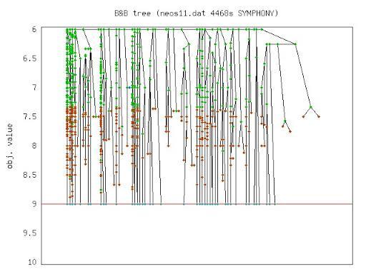 tree_alt-220