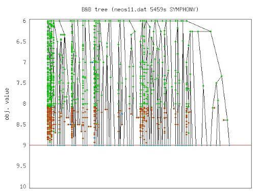 tree_alt-270
